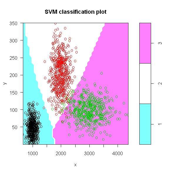 svm-clasificacion-r.JPG