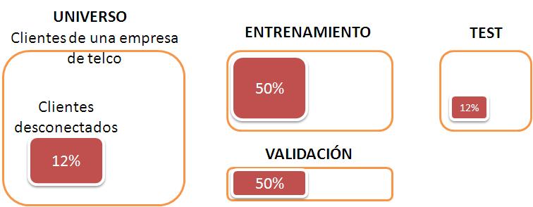 entrenamiento-validacion-test.PNG