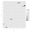 r_bubble_plot2.png