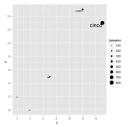 r_bubble_plot3.png