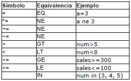 operadores-de-comparacion.png