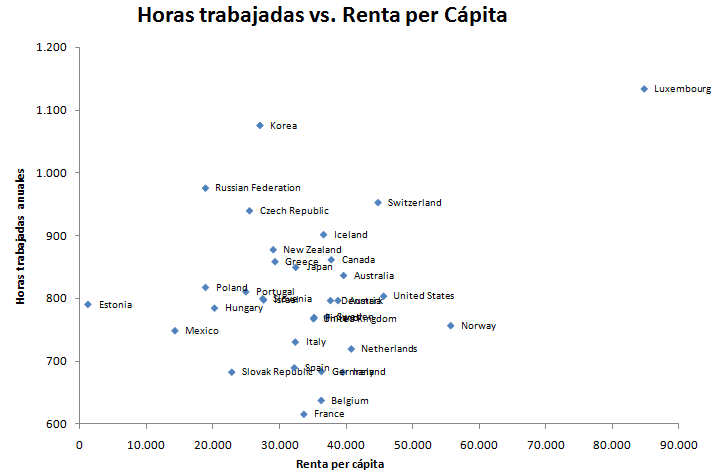 etiquetas-grafico-dispersion-excel-1.png