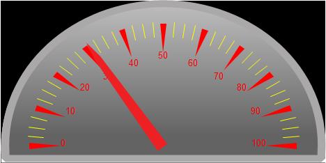 velocimetro_excel6.png
