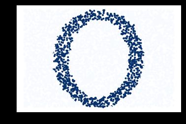 knn_clasificacion_python