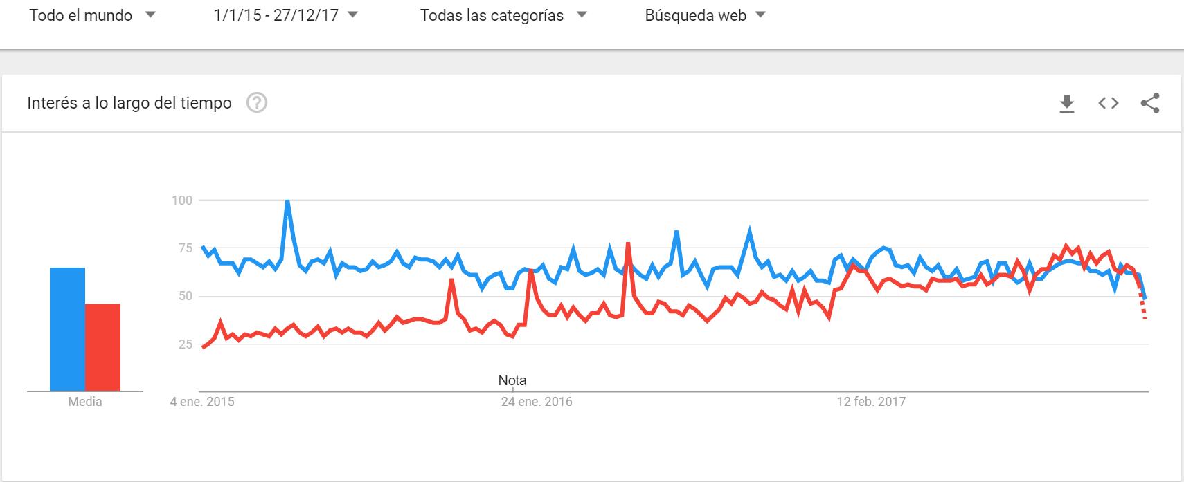 De_actuario_a_cientifico_de_datos1